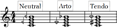 Three chords.PNG