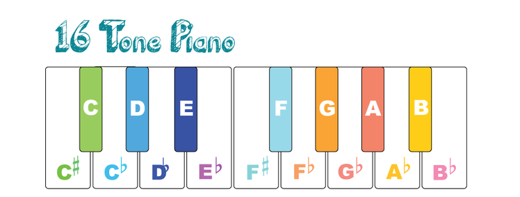 16-EDO-PIano-Diagram.png