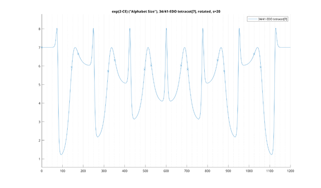 2T-CE-tetracot-34-41-EDO-total-s=20-MATLAB.png